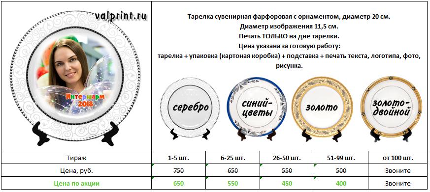 Тарелки с фото, печать на тарелках, тарелки с логотипом